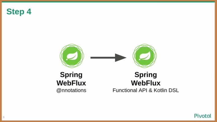 annotation to functional & KotlinDSL